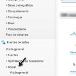 Medición de resultados en Redes Sociales | Analítica web