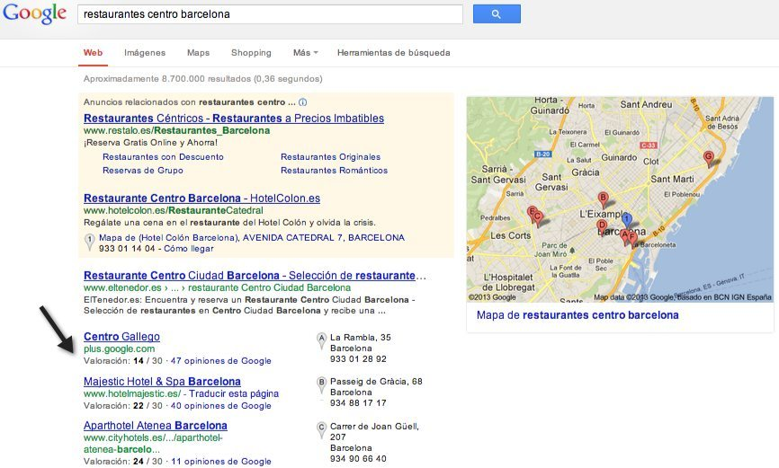 seo para Google local
