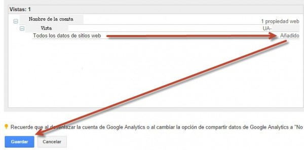 enlazar analytics con adwords