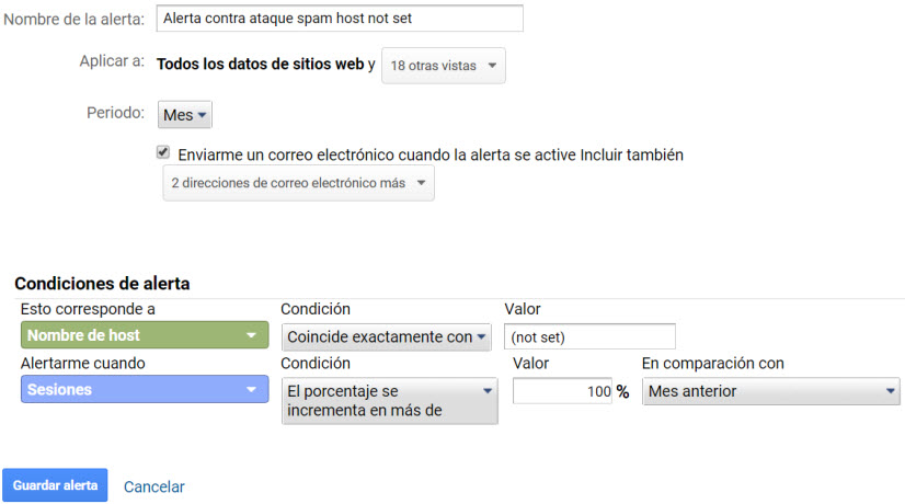 Alerta personalizada trafico spam nombre host not set